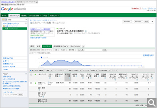 Google Adwords 管理画面